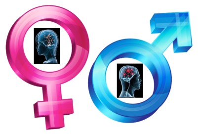 gender4