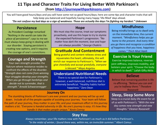 11_Tips.Traits_Living_Parkinsons.160101